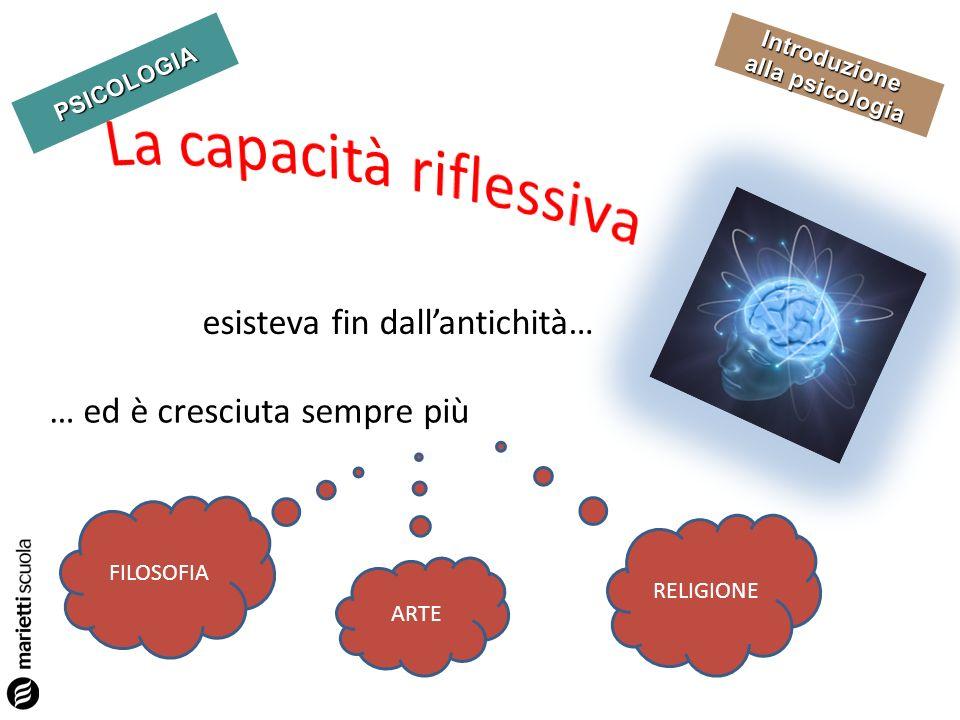 PSICOLOGIA Introduzione alla psicologia esisteva fin dallantichità… … ed è cresciuta sempre più FILOSOFIA ARTE RELIGIONE