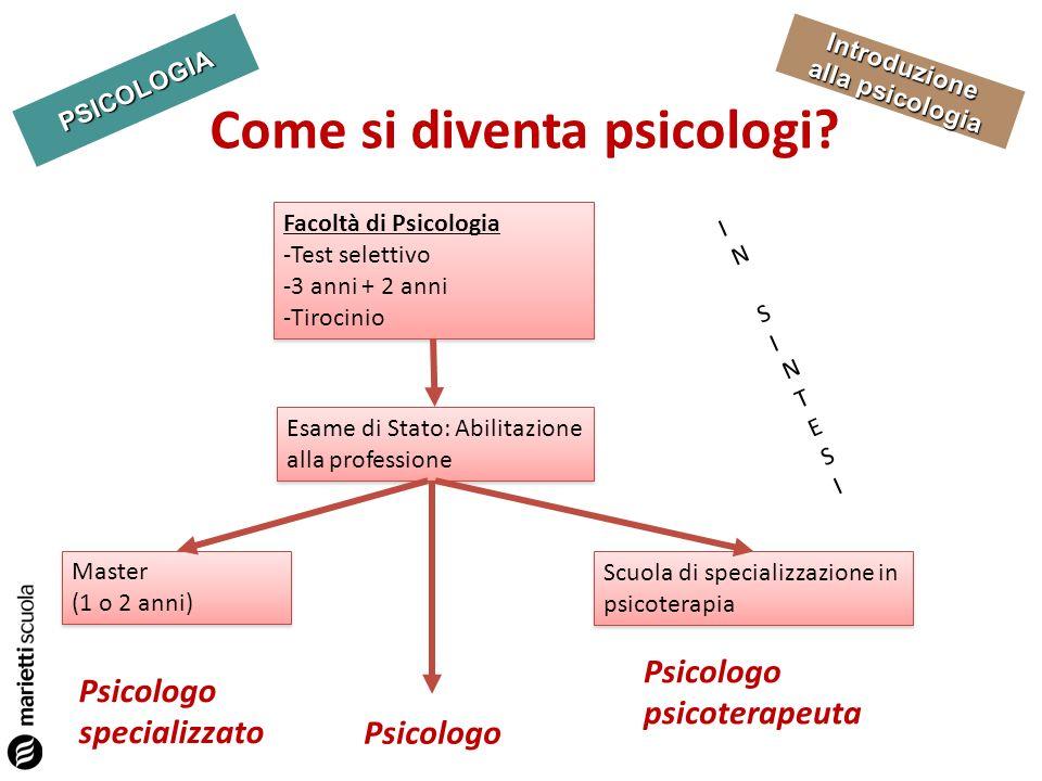 PSICOLOGIA Introduzione alla psicologia Come si diventa psicologi? Facoltà di Psicologia -Test selettivo -3 anni + 2 anni -Tirocinio Facoltà di Psicol