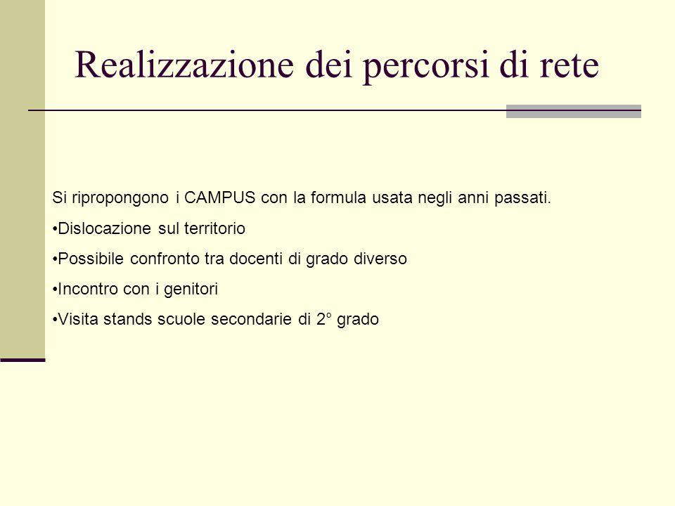 Realizzazione dei percorsi di rete Si ripropongono i CAMPUS con la formula usata negli anni passati.