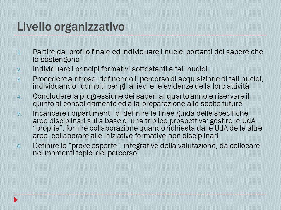 Livello organizzativo 1. Partire dal profilo finale ed individuare i nuclei portanti del sapere che lo sostengono 2. Individuare i principi formativi
