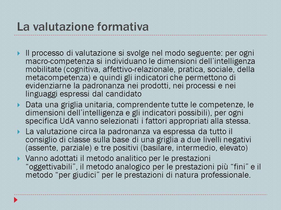La valutazione formativa Il processo di valutazione si svolge nel modo seguente: per ogni macro-competenza si individuano le dimensioni dellintelligen