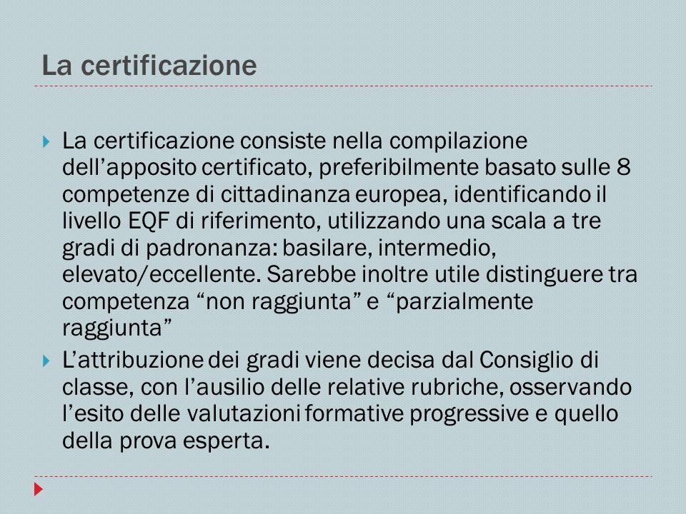 La certificazione La certificazione consiste nella compilazione dellapposito certificato, preferibilmente basato sulle 8 competenze di cittadinanza eu