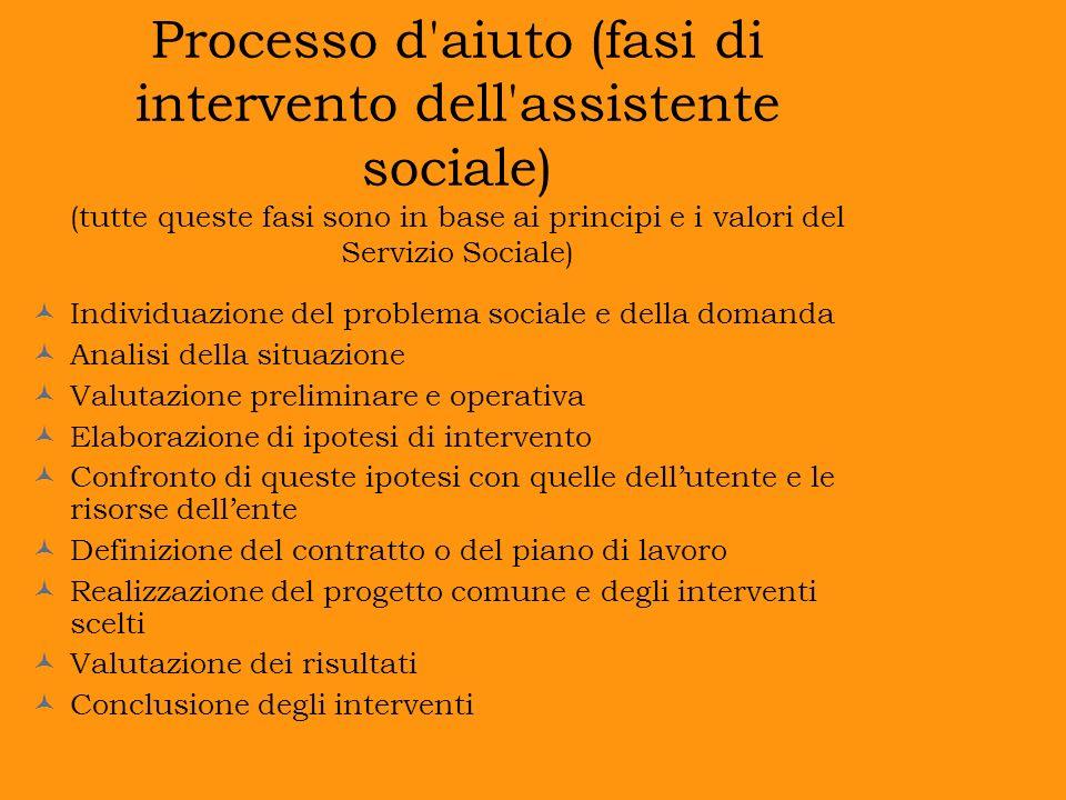 Processo d'aiuto (fasi di intervento dell'assistente sociale) (tutte queste fasi sono in base ai principi e i valori del Servizio Sociale) Individuazi