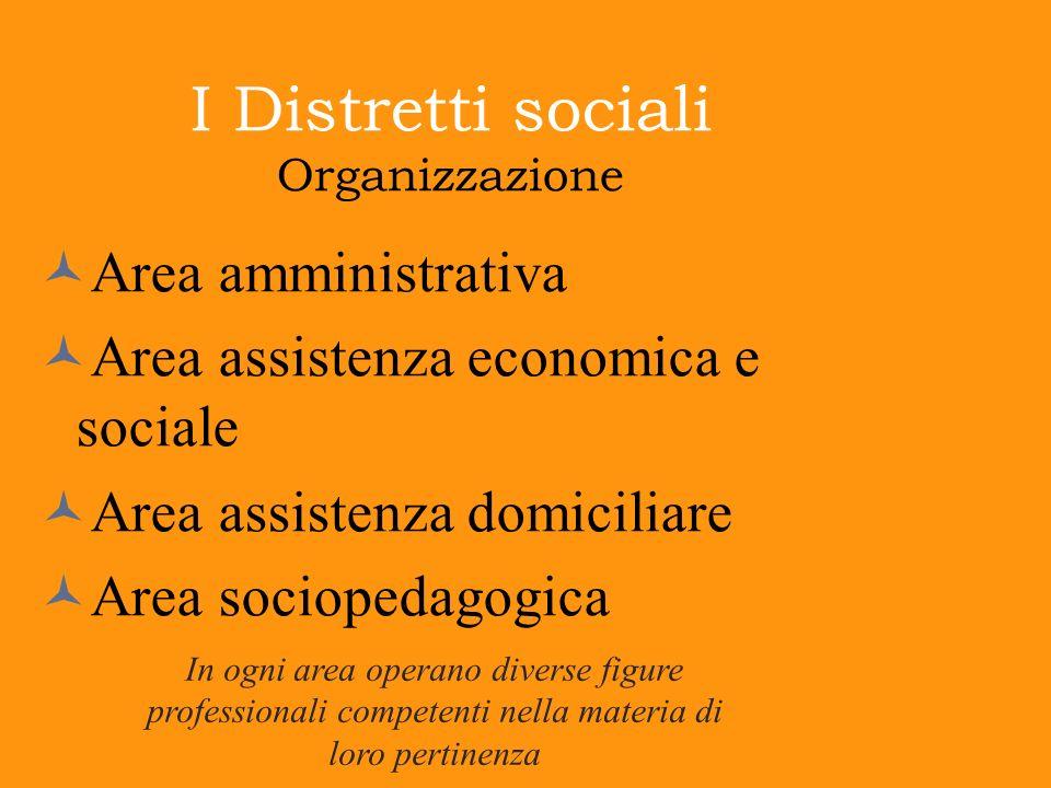 I Distretti sociali Organizzazione Area amministrativa Area assistenza economica e sociale Area assistenza domiciliare Area sociopedagogica In ogni ar
