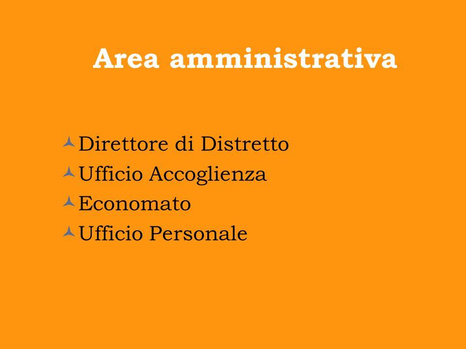 Area amministrativa Direttore di Distretto Ufficio Accoglienza Economato Ufficio Personale