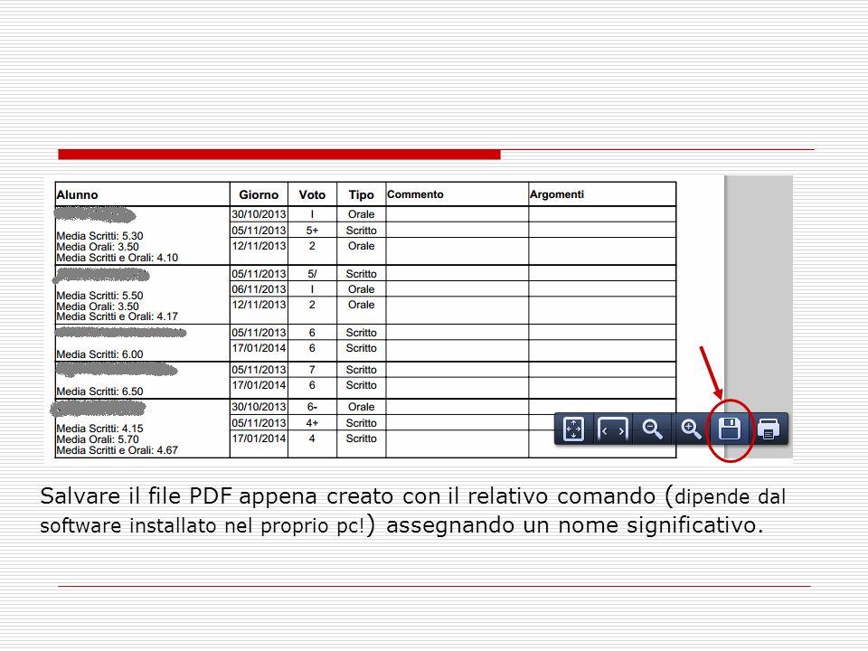 Salvare il file PDF appena creato con il relativo comando ( dipende dal software installato nel proprio pc! ) assegnando un nome significativo.