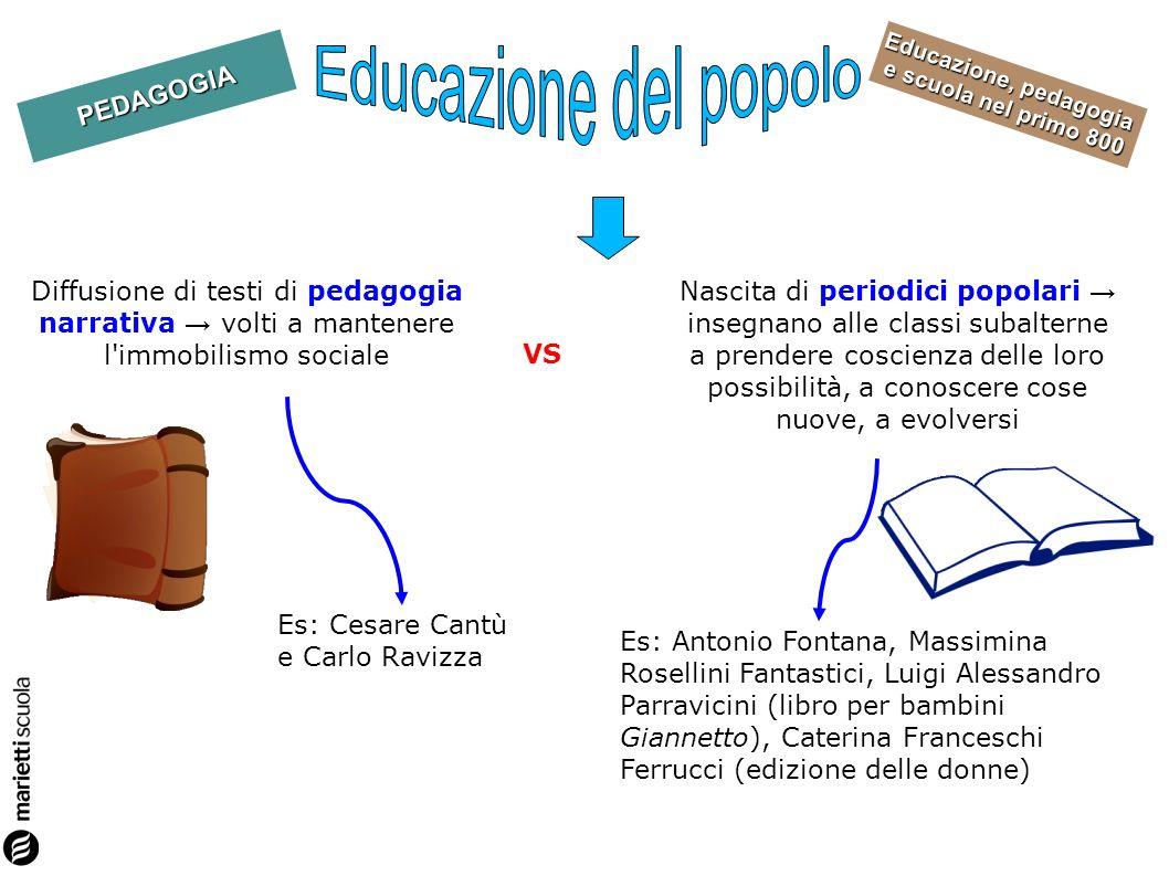 PEDAGOGIA Educazione, pedagogia e scuola nel primo 800 Diffusione di testi di pedagogia narrativa volti a mantenere l'immobilismo sociale Nascita di p