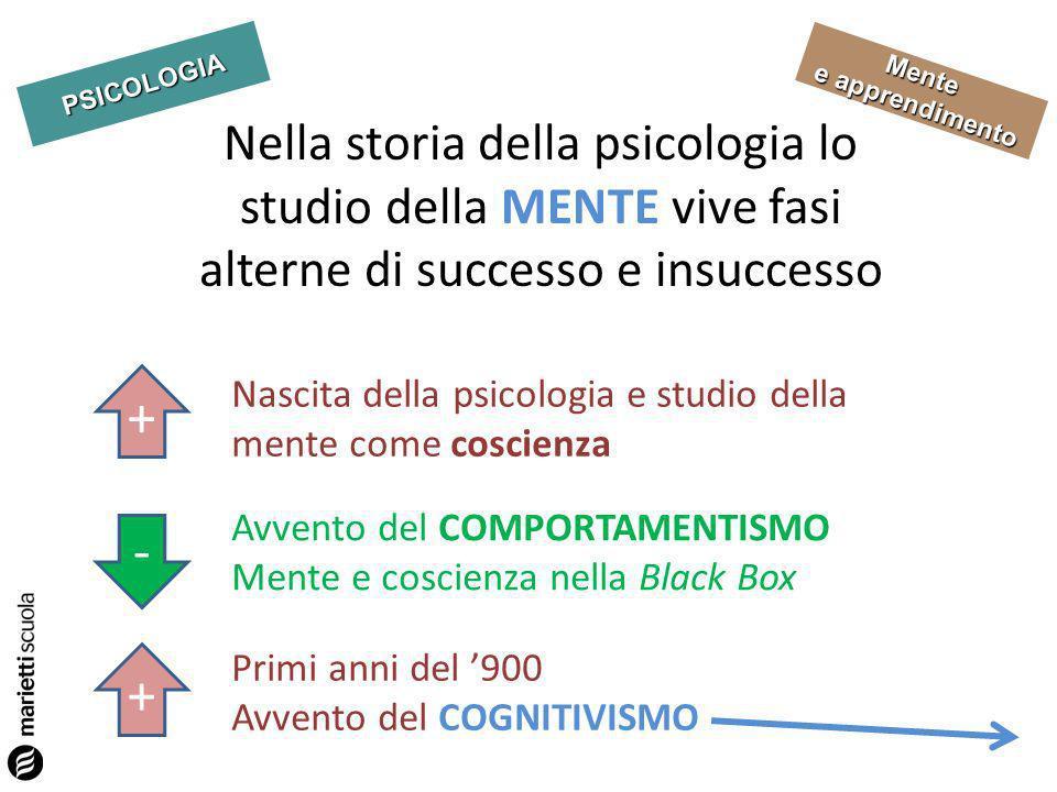 PSICOLOGIA Mente Nella storia della psicologia lo studio della MENTE vive fasi alterne di successo e insuccesso + Nascita della psicologia e studio de