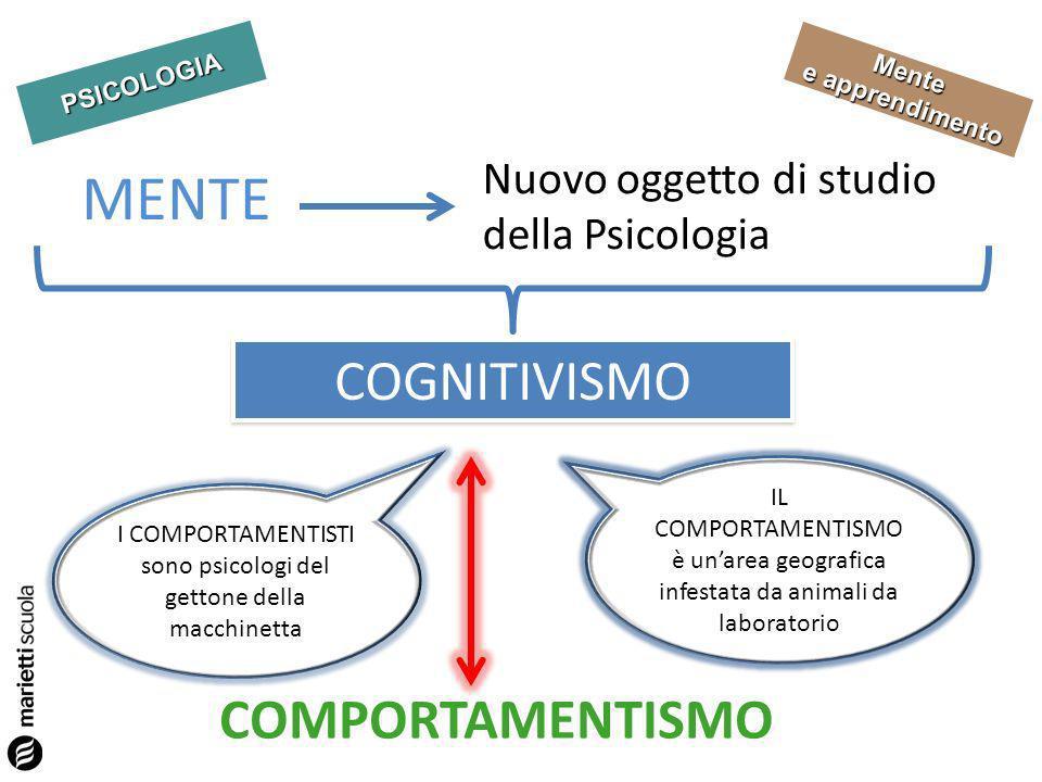 PSICOLOGIA Mente e apprendimento COGNITIVISMO Il funzionamento della mente è COMPLESSO La mente è INVISIBILE… quindi da decifrare Coinvolge tante parti del CERVELLO È anche influenzata dalle EMOZIONI