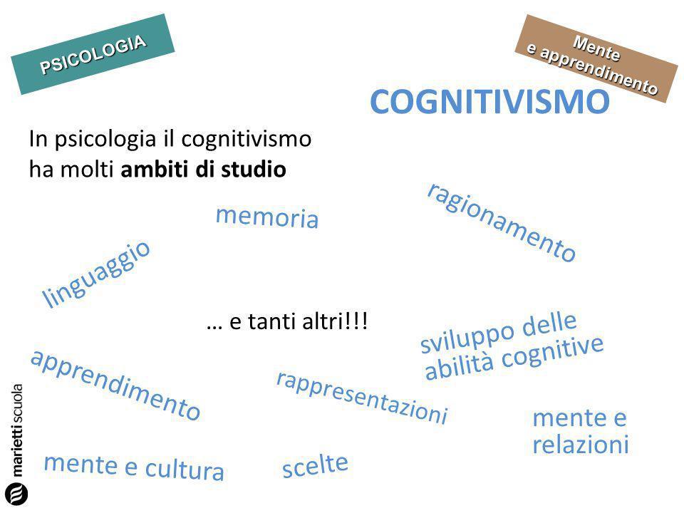 PSICOLOGIA Mente e apprendimento COGNITIVISMO In psicologia il cognitivismo ha molti ambiti di studio apprendimento scelte sviluppo delle abilità cognitive … e tanti altri!!.