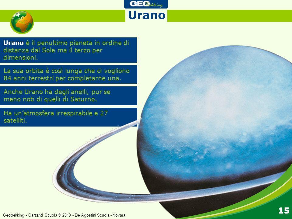 Urano è il penultimo pianeta in ordine di distanza dal Sole ma il terzo per dimensioni. Urano La sua orbita è così lunga che ci vogliono 84 anni terre
