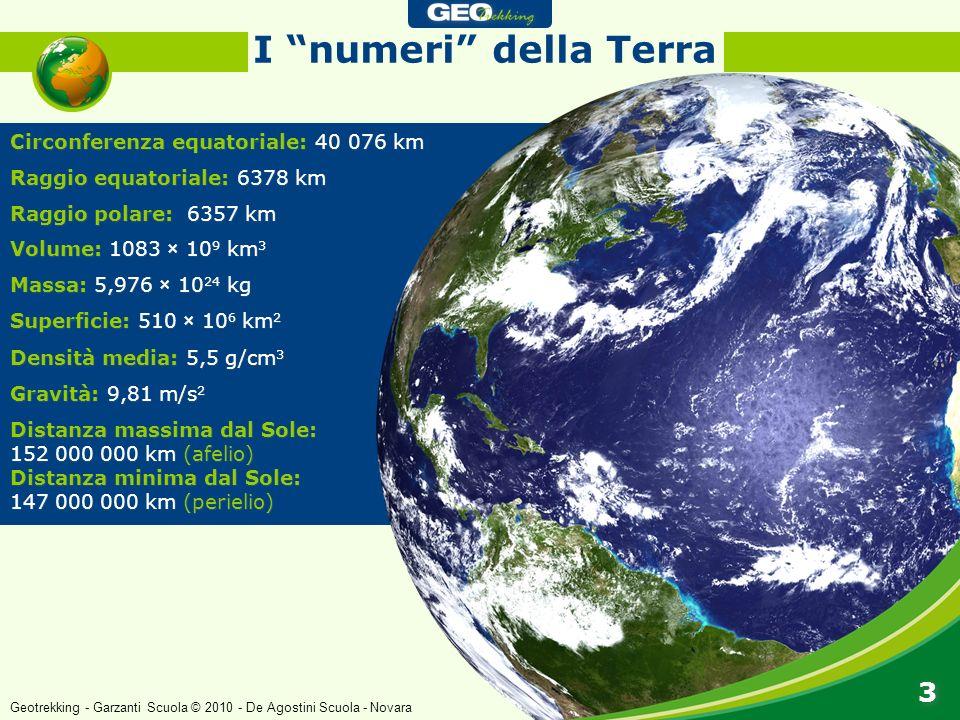 Circonferenza equatoriale: 40 076 km Raggio equatoriale: 6378 km Raggio polare: 6357 km Volume: 1083 × 10 9 km 3 Massa: 5,976 × 10 24 kg Superficie: 5