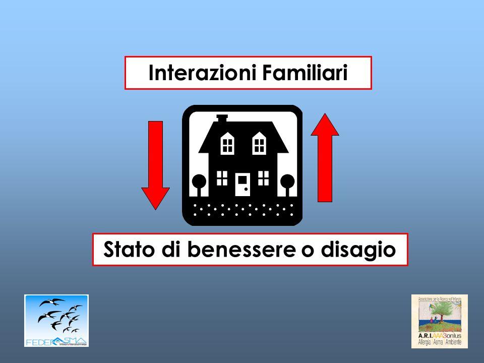 Interazioni Familiari Stato di benessere o disagio