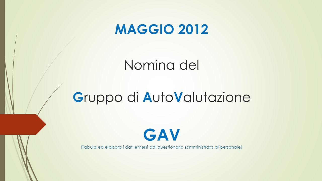 MAGGIO 2012 Nomina del G ruppo di A uto V alutazione GAV (Tabula ed elabora i dati emersi dal questionario somministrato al personale)