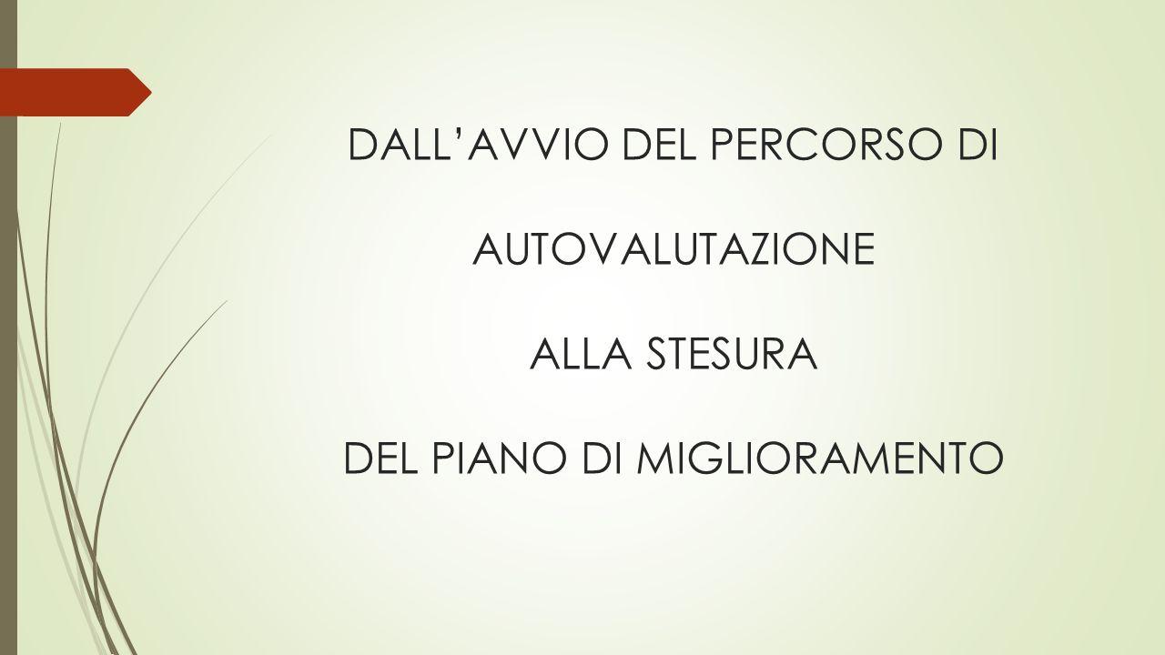 DALLAVVIO DEL PERCORSO DI AUTOVALUTAZIONE ALLA STESURA DEL PIANO DI MIGLIORAMENTO