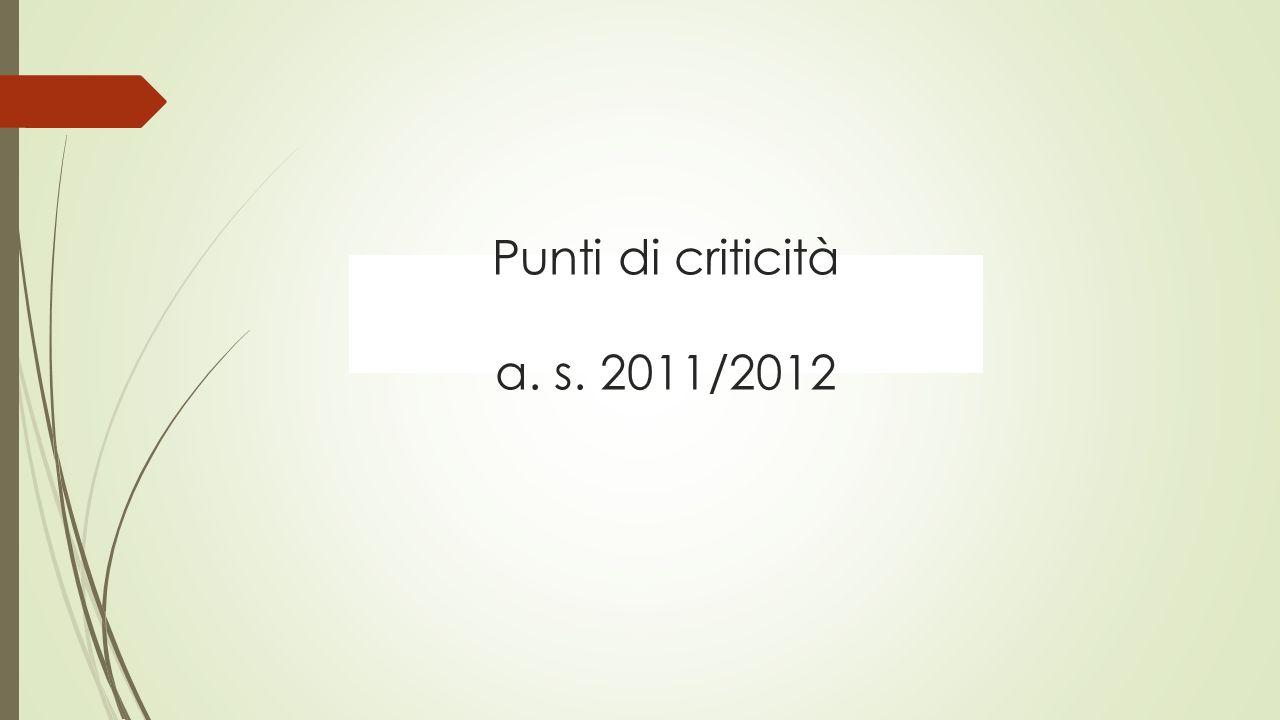 Punti di criticità a. s. 2011/2012