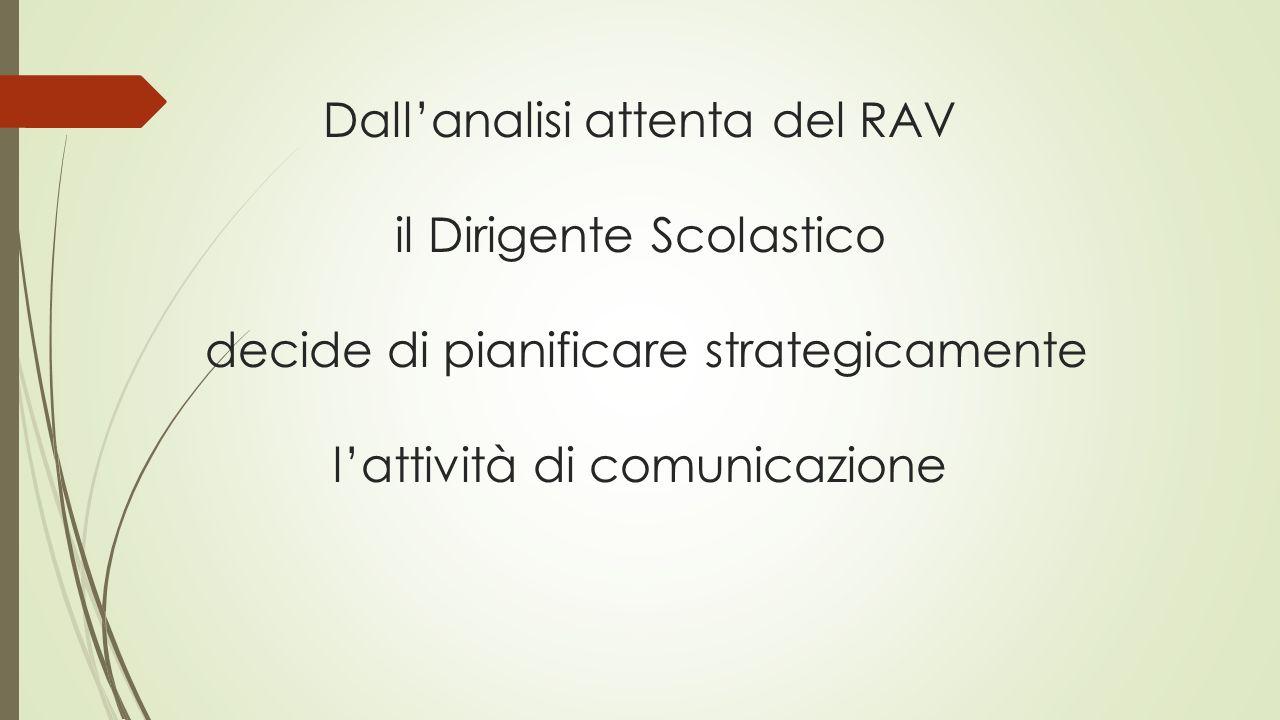 Dallanalisi attenta del RAV il Dirigente Scolastico decide di pianificare strategicamente lattività di comunicazione