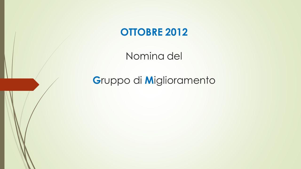 OTTOBRE 2012 Nomina del G ruppo di M iglioramento