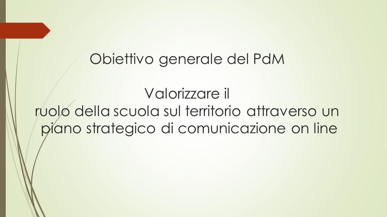 Obiettivo generale del PdM Valorizzare il ruolo della scuola sul territorio attraverso un piano strategico di comunicazione on line