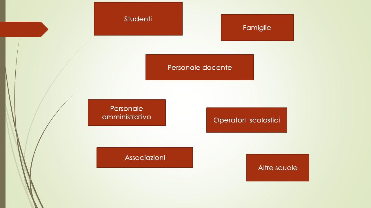 Studenti Famiglie Personale docente Personale amministrativo Operatori scolastici Associazioni Altre scuole