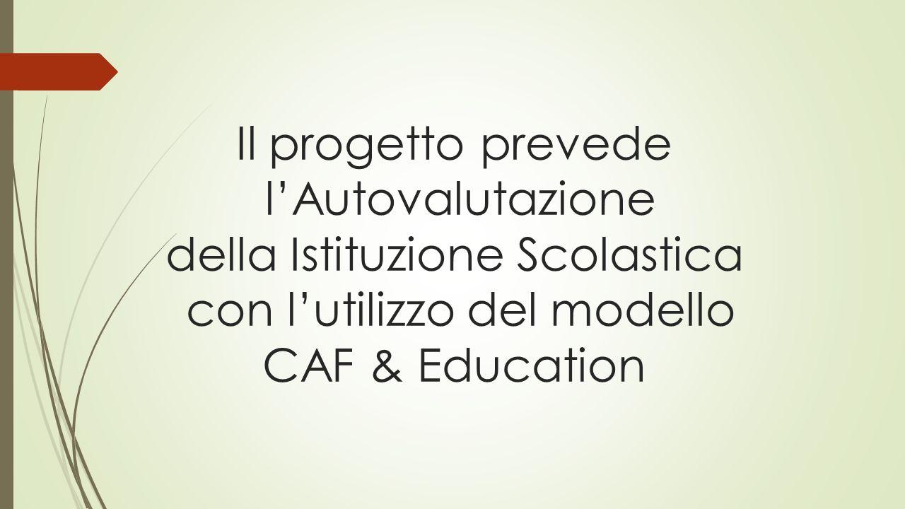 Il progetto prevede lAutovalutazione della Istituzione Scolastica con lutilizzo del modello CAF & Education