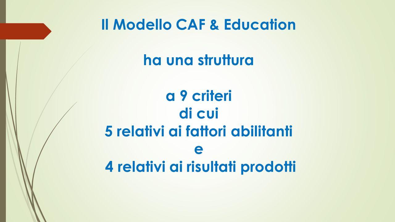 Il Modello CAF & Education ha una struttura a 9 criteri di cui 5 relativi ai fattori abilitanti e 4 relativi ai risultati prodotti