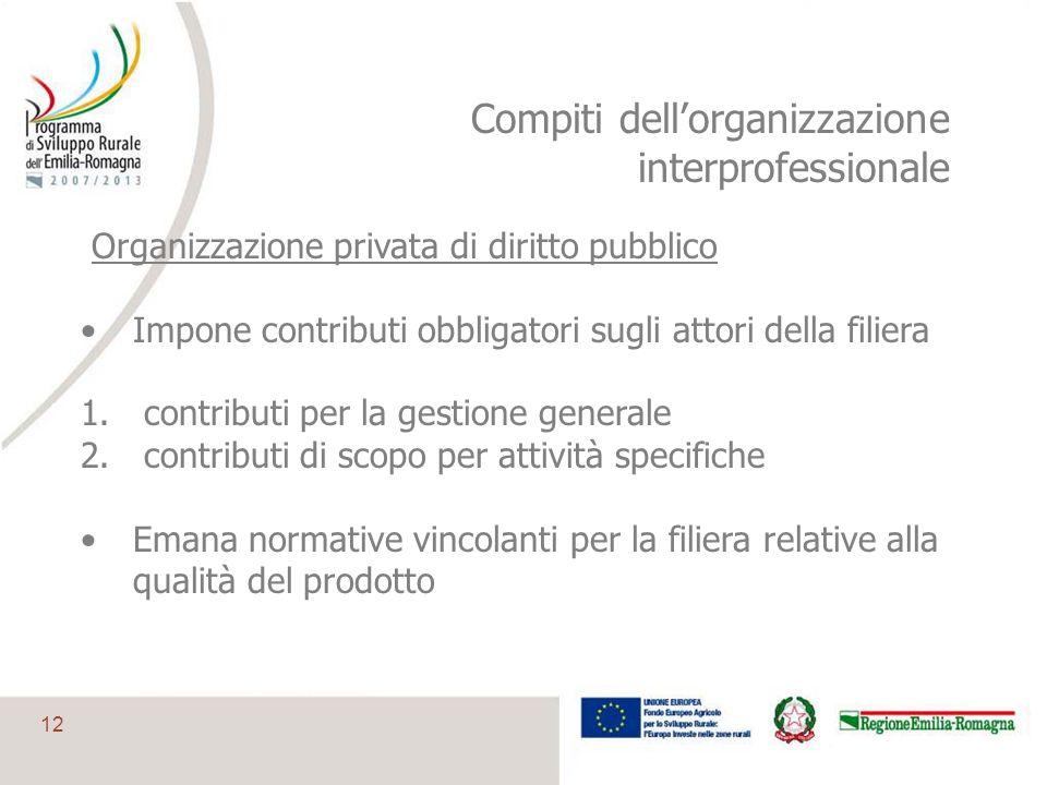 12 Compiti dellorganizzazione interprofessionale Organizzazione privata di diritto pubblico Impone contributi obbligatori sugli attori della filiera 1