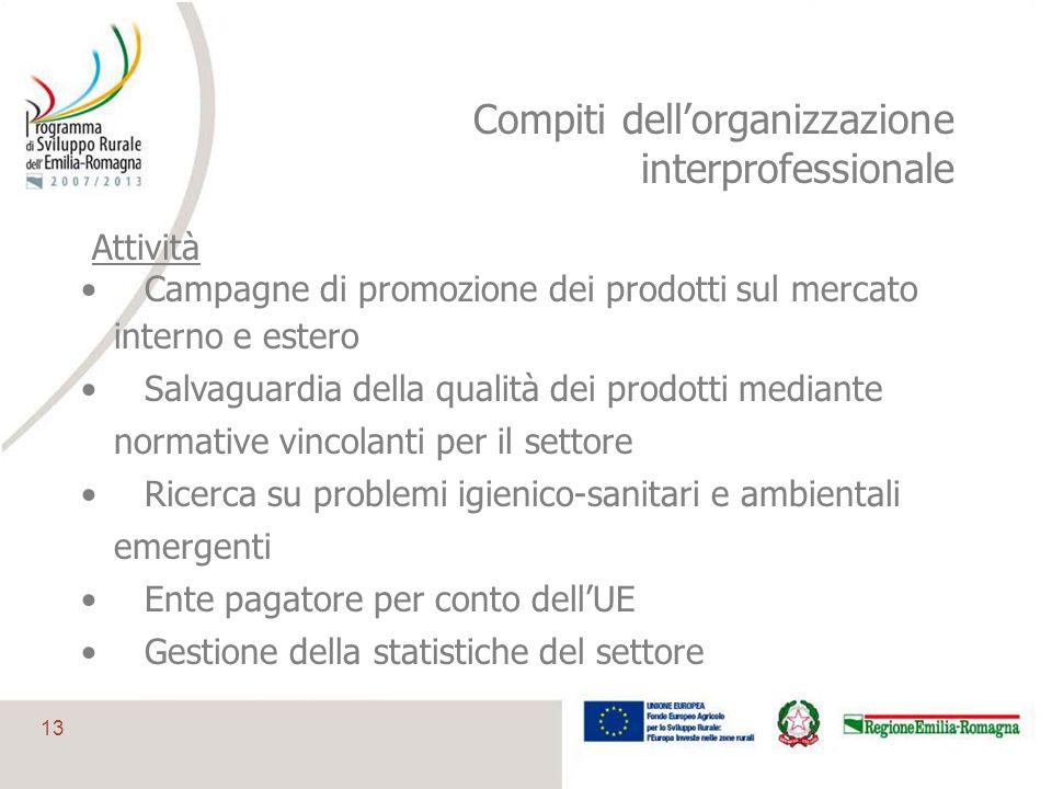 13 Compiti dellorganizzazione interprofessionale Attività Campagne di promozione dei prodotti sul mercato interno e estero Salvaguardia della qualità