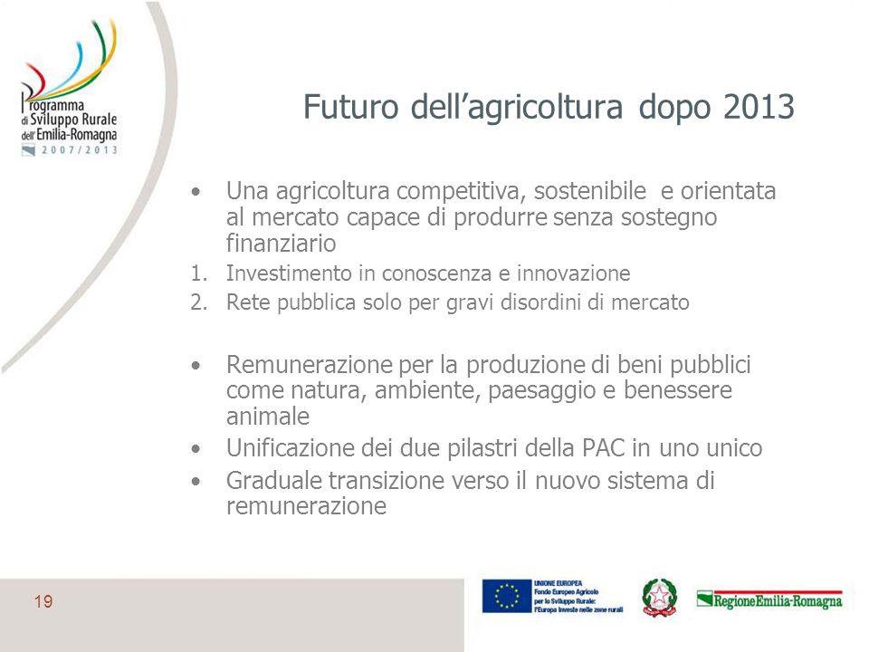 19 Futuro dellagricoltura dopo 2013 Una agricoltura competitiva, sostenibile e orientata al mercato capace di produrre senza sostegno finanziario 1.In