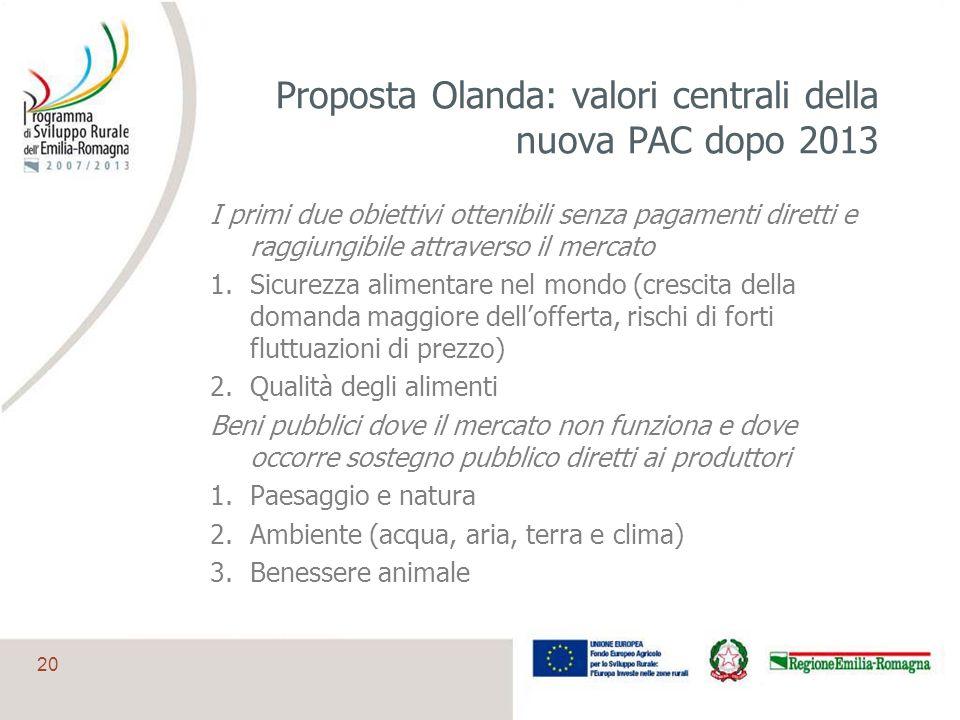 20 Proposta Olanda: valori centrali della nuova PAC dopo 2013 I primi due obiettivi ottenibili senza pagamenti diretti e raggiungibile attraverso il m