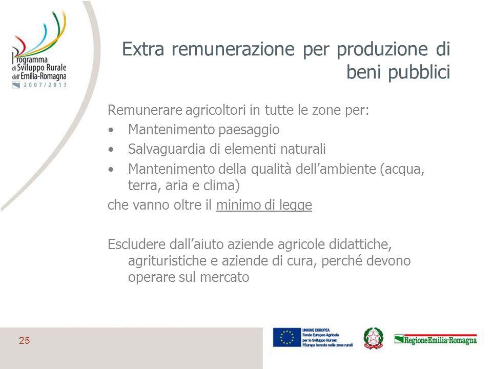 25 Extra remunerazione per produzione di beni pubblici Remunerare agricoltori in tutte le zone per: Mantenimento paesaggio Salvaguardia di elementi na