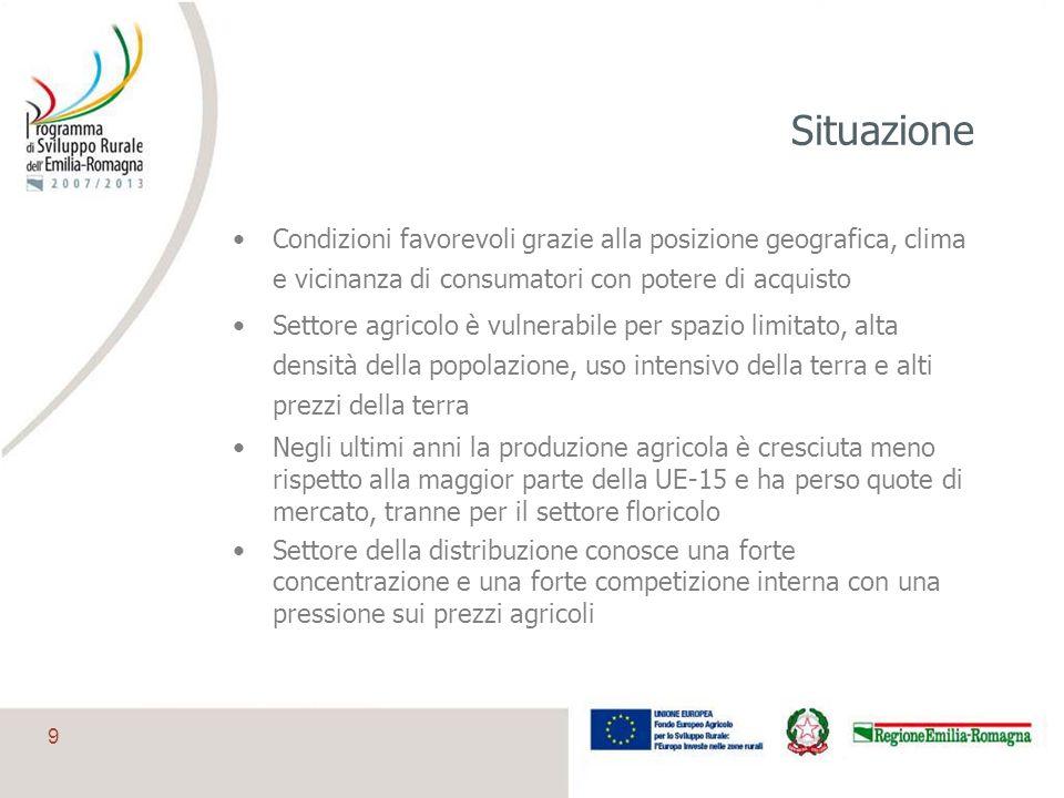 9 Situazione Condizioni favorevoli grazie alla posizione geografica, clima e vicinanza di consumatori con potere di acquisto Settore agricolo è vulner