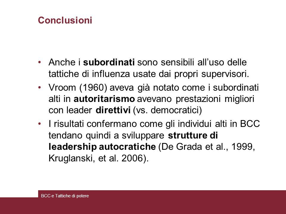Conclusioni Anche i subordinati sono sensibili alluso delle tattiche di influenza usate dai propri supervisori. Vroom (1960) aveva già notato come i s