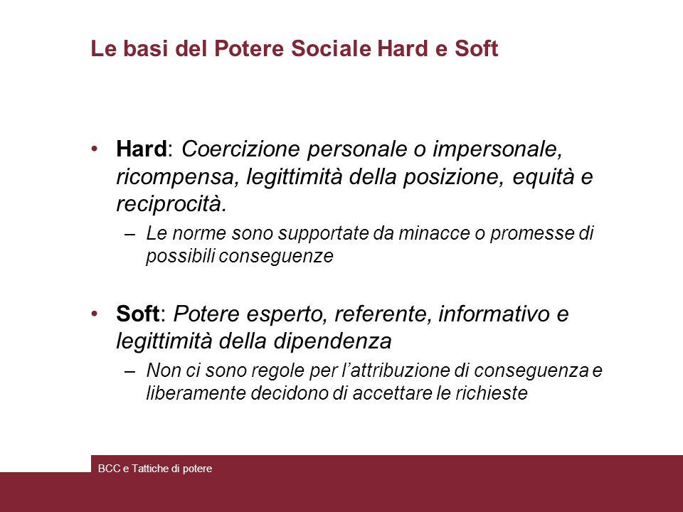 Le basi del Potere Sociale Hard e Soft Hard: Coercizione personale o impersonale, ricompensa, legittimità della posizione, equità e reciprocità.