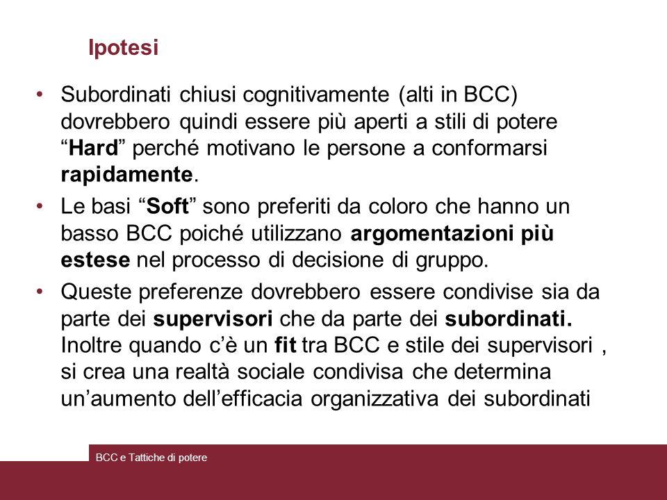 Ipotesi Subordinati chiusi cognitivamente (alti in BCC) dovrebbero quindi essere più aperti a stili di potereHard perché motivano le persone a conform