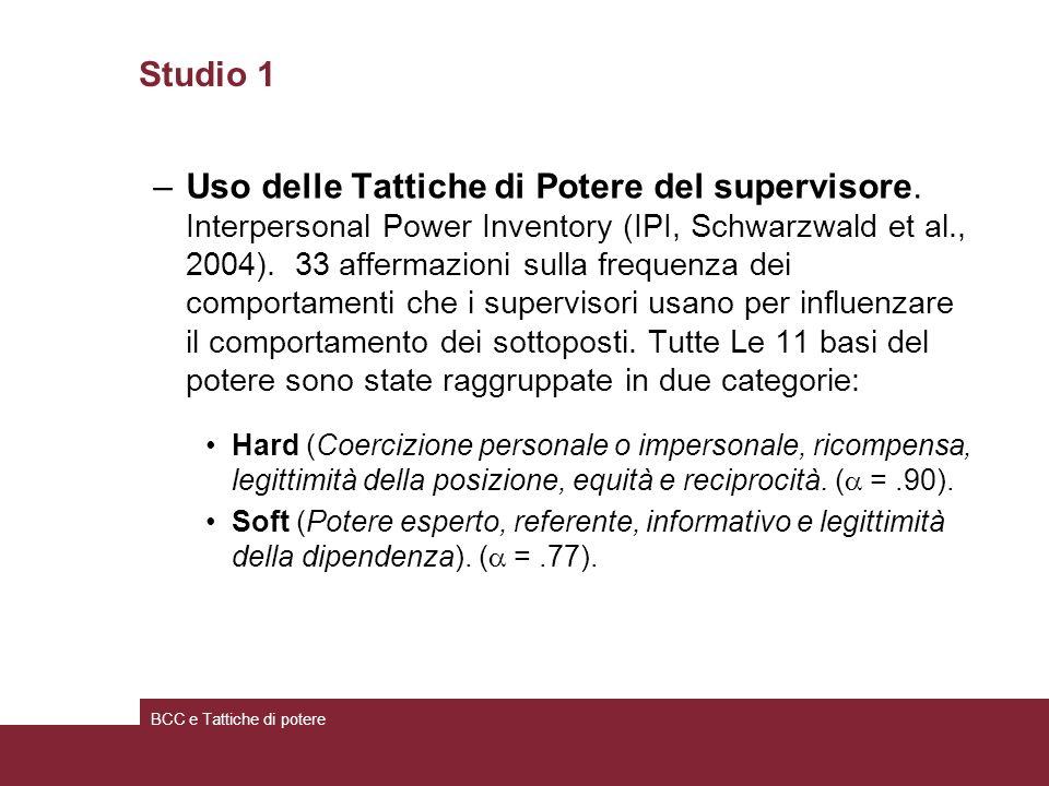 Studio 1 –Uso delle Tattiche di Potere del supervisore. Interpersonal Power Inventory (IPI, Schwarzwald et al., 2004). 33 affermazioni sulla frequenza