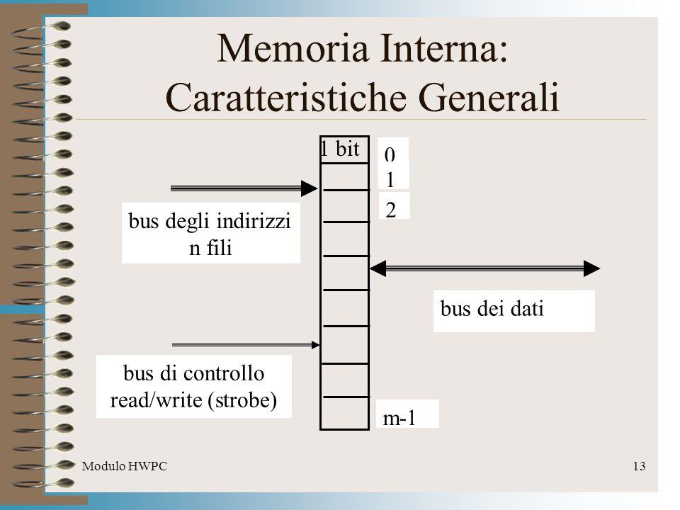 Modulo HWPC13 Memoria Interna: Caratteristiche Generali 1 bit bus dei dati bus degli indirizzi n fili bus di controllo read/write (strobe) 0 1 m-1 2