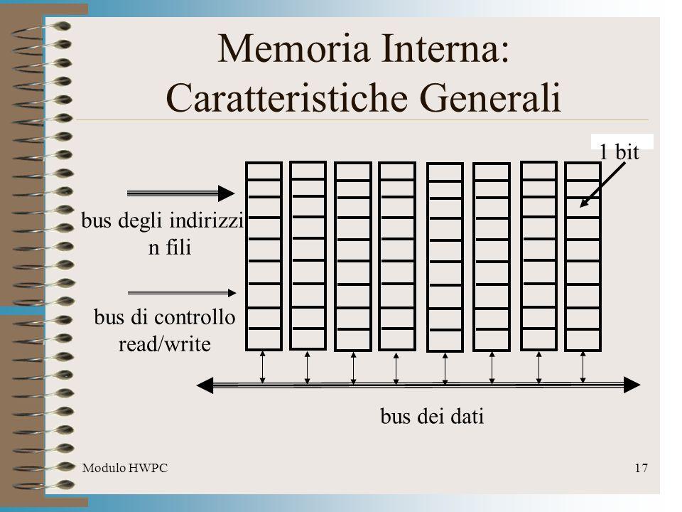 Modulo HWPC17 bus dei dati bus degli indirizzi n fili bus di controllo read/write 1 bit Memoria Interna: Caratteristiche Generali