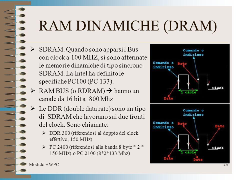 Modulo HWPC23 SDRAM. Quando sono apparsi i Bus con clock a 100 MHZ, si sono affermate le memorie dinamiche di tipo sincrono SDRAM. La Intel ha definit