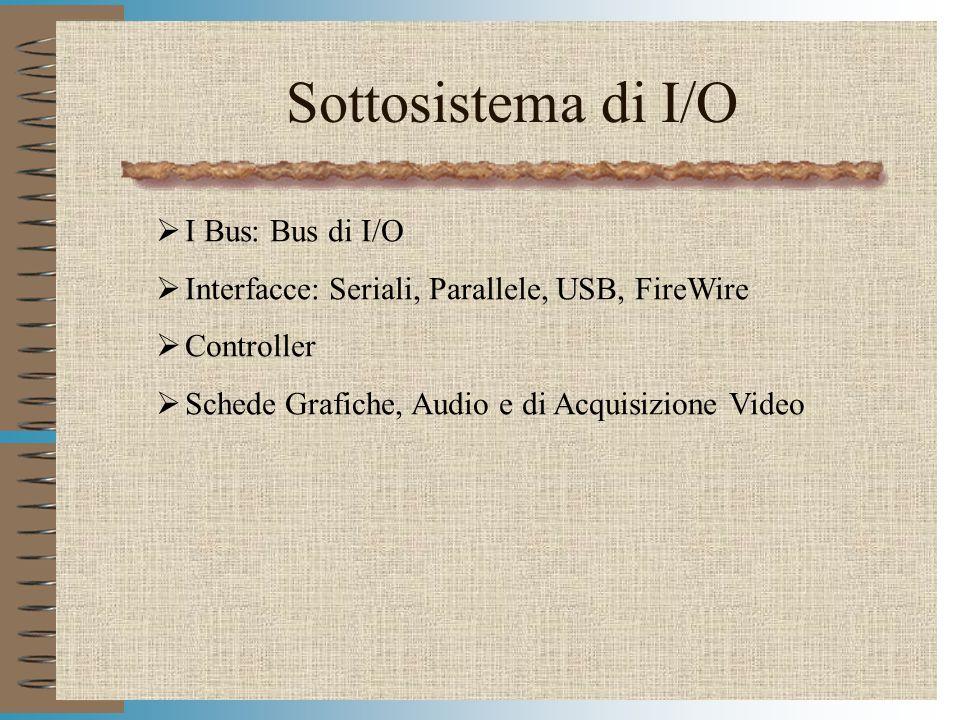 Modulo HWPC62 Sottosistema di I/O I Bus: Bus di I/O Interfacce: Seriali, Parallele, USB, FireWire Controller Schede Grafiche, Audio e di Acquisizione