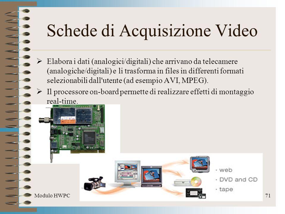 Modulo HWPC71 Schede di Acquisizione Video Elabora i dati (analogici/digitali) che arrivano da telecamere (analogiche/digitali) e li trasforma in file