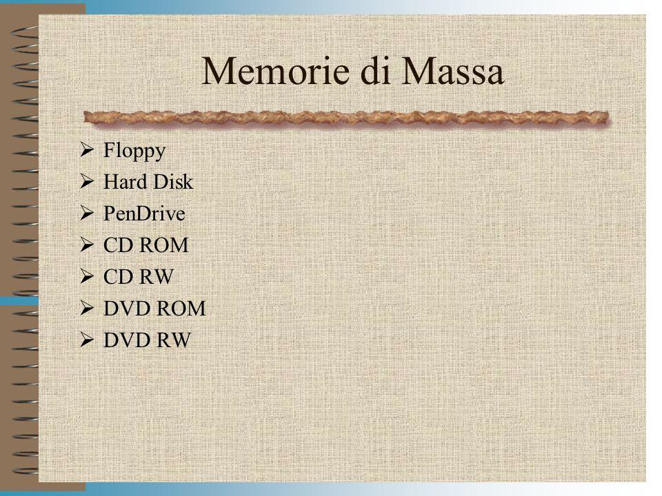 Modulo HWPC73 Memorie di Massa Floppy Hard Disk PenDrive CD ROM CD RW DVD ROM DVD RW