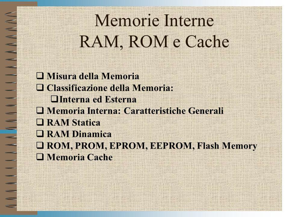 Modulo HWPC19 RAM - Random Access Memory Il termine RAM deriva da Random Access Memory.