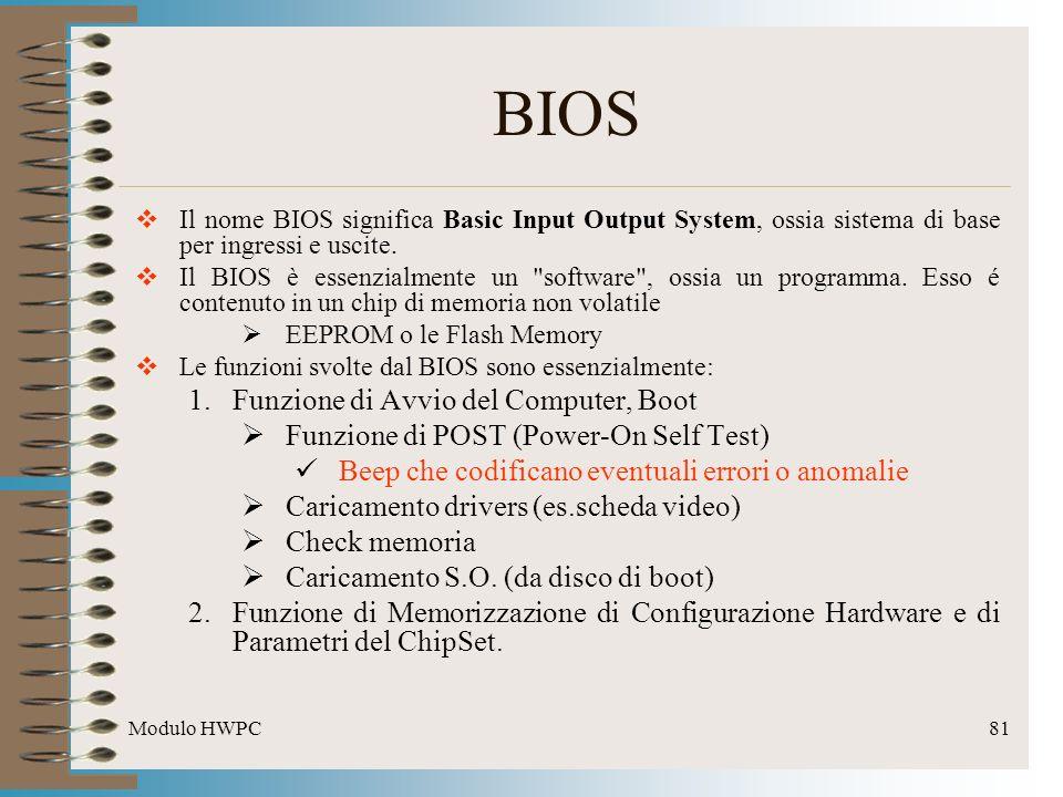 Modulo HWPC81 BIOS Il nome BIOS significa Basic Input Output System, ossia sistema di base per ingressi e uscite. Il BIOS è essenzialmente un