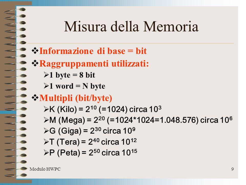 Modulo HWPC9 Misura della Memoria Informazione di base = bit Raggruppamenti utilizzati: 1 byte = 8 bit 1 word = N byte Multipli (bit/byte) K (Kilo) =