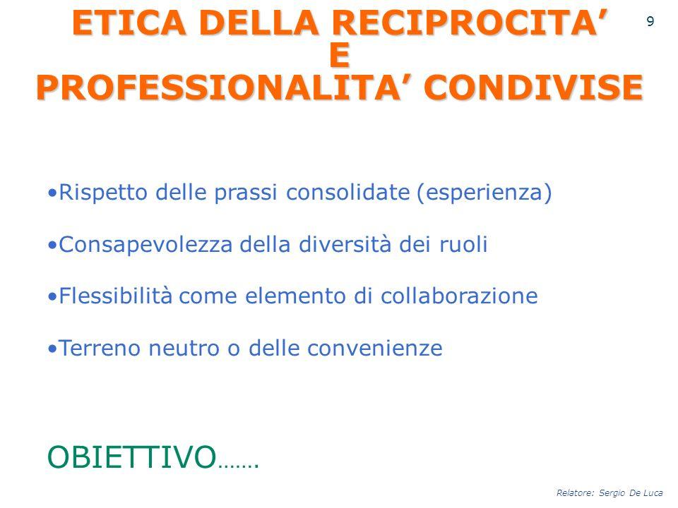 ETICA DELLA RECIPROCITA E PROFESSIONALITA CONDIVISE Rispetto delle prassi consolidate (esperienza) Consapevolezza della diversità dei ruoli Flessibili