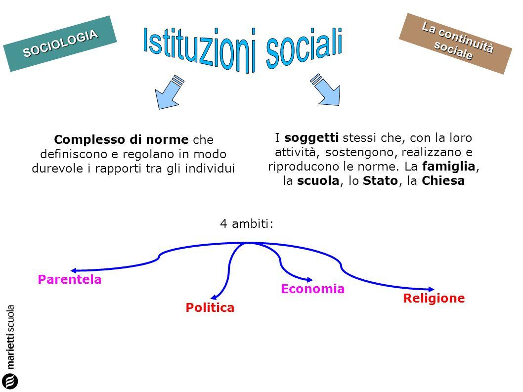 La continuità sociale SOCIOLOGIA I soggetti stessi che, con la loro attività, sostengono, realizzano e riproducono le norme.