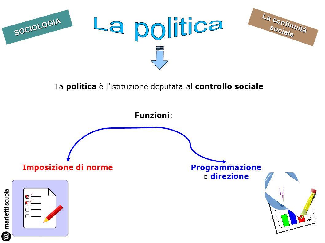 La continuità sociale SOCIOLOGIA La politica è listituzione deputata al controllo sociale Funzioni: Imposizione di normeProgrammazione e direzione