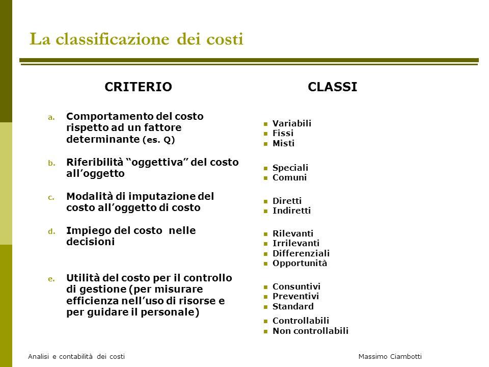 Massimo Ciambotti Analisi e contabilità dei costi La classificazione dei costi CRITERIO a. Comportamento del costo rispetto ad un fattore determinante