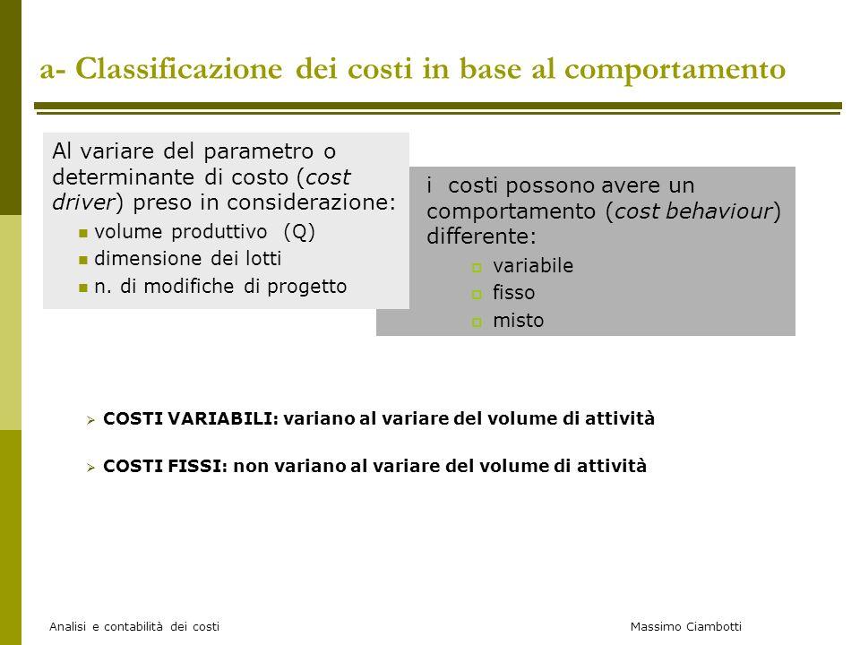 Massimo Ciambotti Analisi e contabilità dei costi i costi possono avere un comportamento (cost behaviour) differente: variabile fisso misto a- Classif